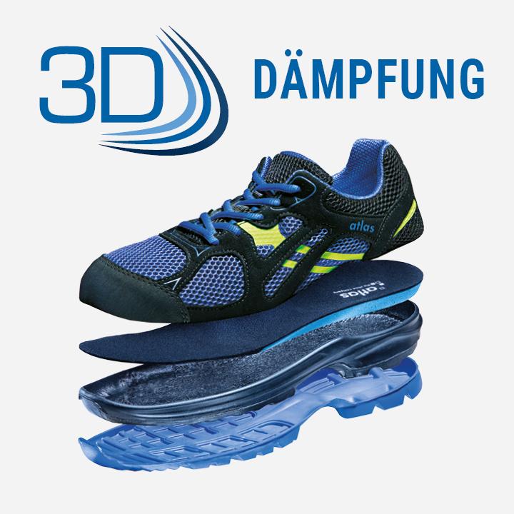 3D-Dämpfung